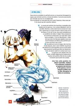 preparation physique art du hiit 4 trainer