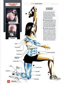 preparation physique art du hiit broussal
